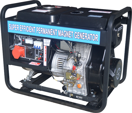 TCY75 Permanent Magnet Generator